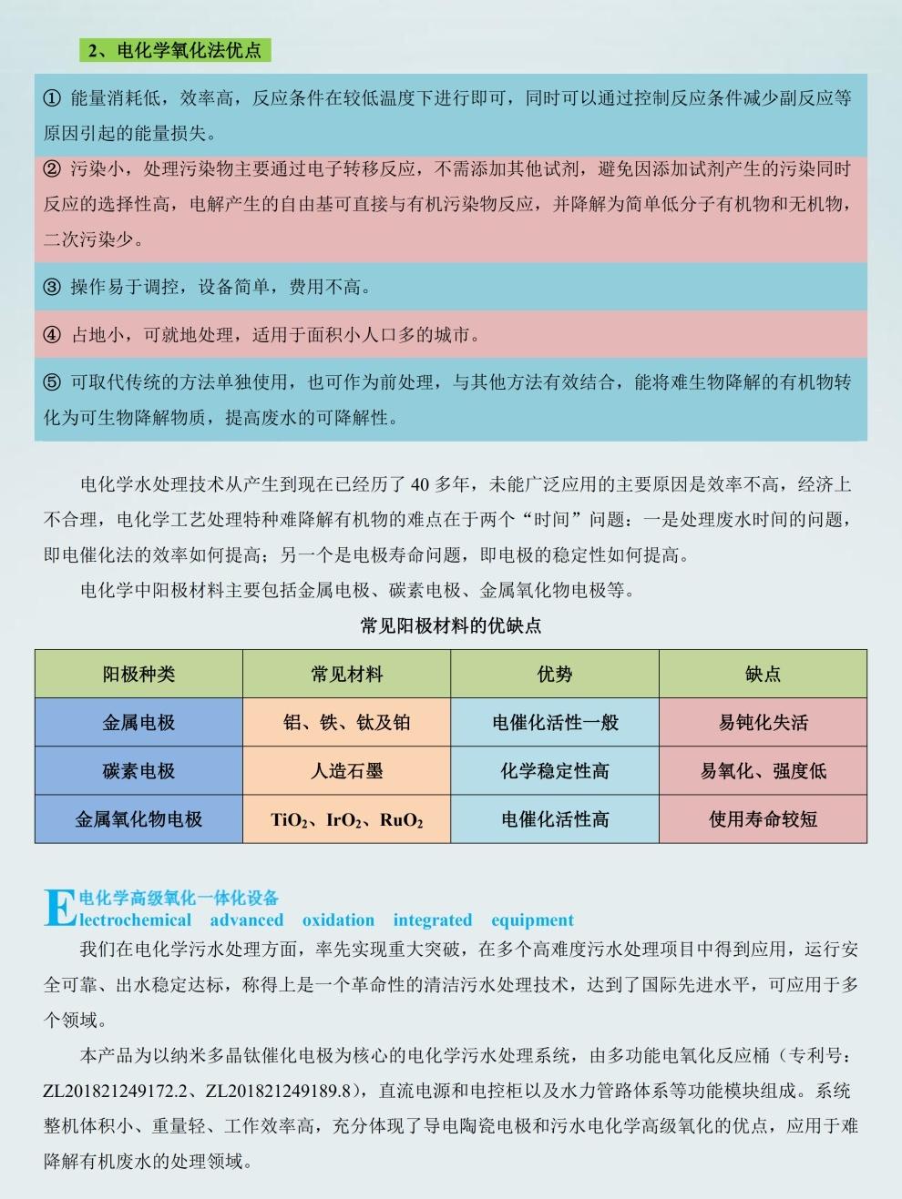 专利产品--电化学一体化设备更换_00_看图王.jpg