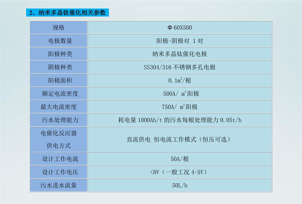 电化学一体化设备_06_看图王.png