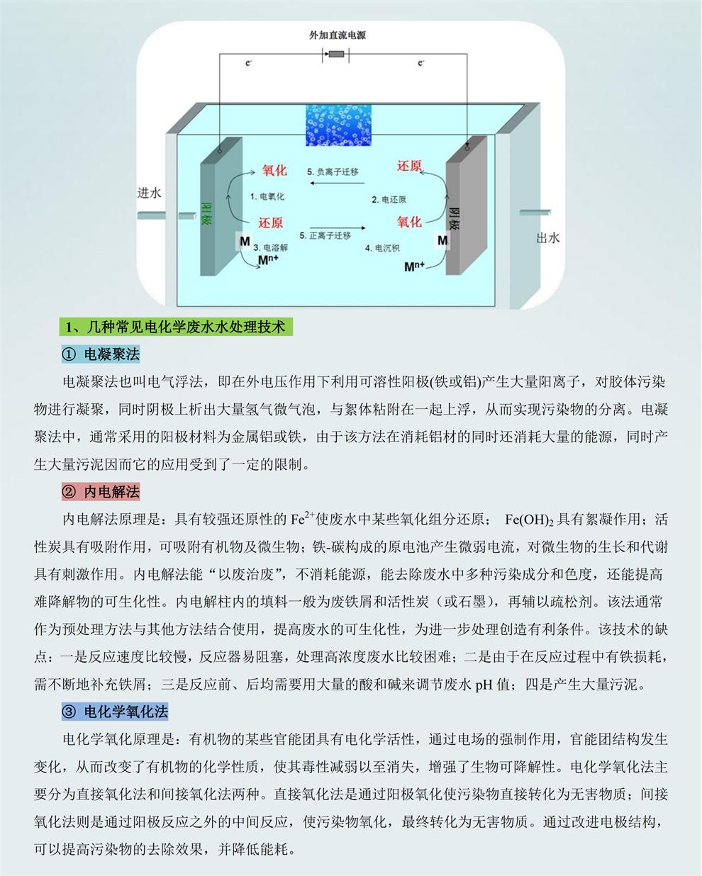 电化学一体化设备_01_看图王.png